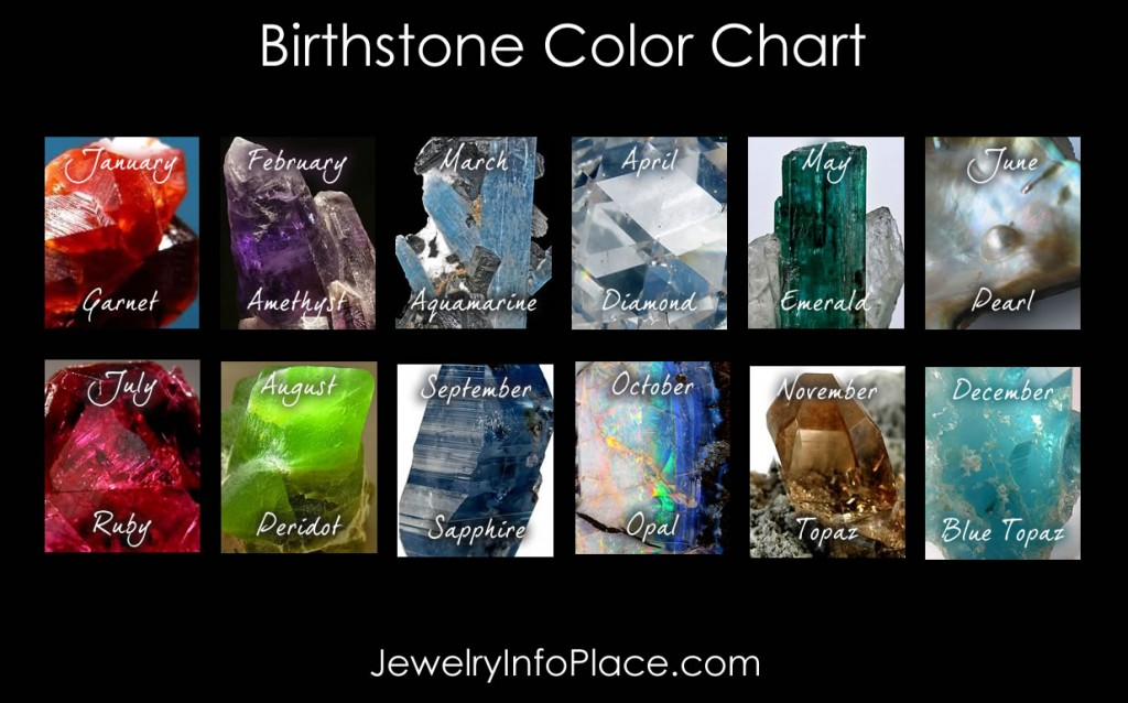 Birthstones by month birthstone colors birthstone chart