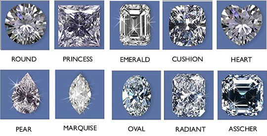 Diamond Color Chart Diamond Clarity Chart Diamond Grading  Shapes